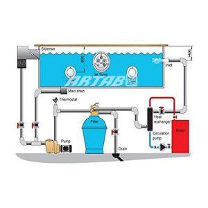 نقشه نصب مبدل حرارتی استیل